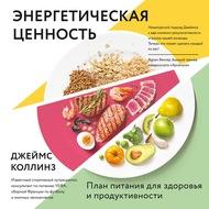 Энергетическая ценность. План питания для здоровья и продуктивности