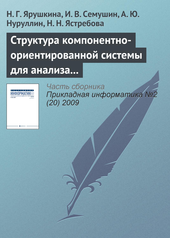 Н. Г. Ярушкина Структура компонентно-ориентированной системы для анализа экономического состояния предприятия blumen пиджак
