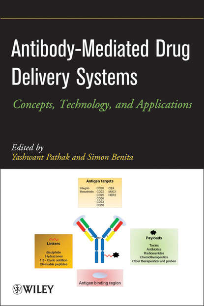 Фото - Pathak Yashwant Antibody-Mediated Drug Delivery Systems. Concepts, Technology, and Applications li chun drug delivery applications of noninvasive imaging validation from biodistribution to sites of action