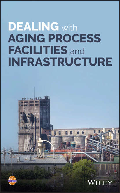 rajeev sawant j infrastructure investing managing risks CCPS (Center for Chemical Process Safety) Dealing with Aging Process Facilities and Infrastructure