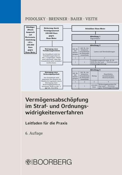 tobias block lager im bauwesen Tobias Brenner Vermögensabschöpfung im Straf- und Ordnungswidrigkeitenverfahren