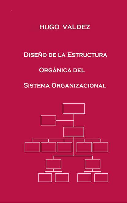 Hugo Valdez Diseño de la Estructura Orgánica del Sistema Organizacional hugo valdez organizaciones sanas y enfermas