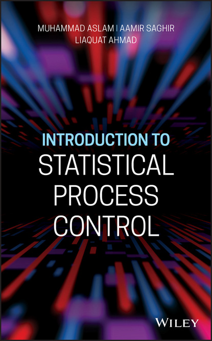 Muhammad Amir Aslam Introduction to Statistical Process Control