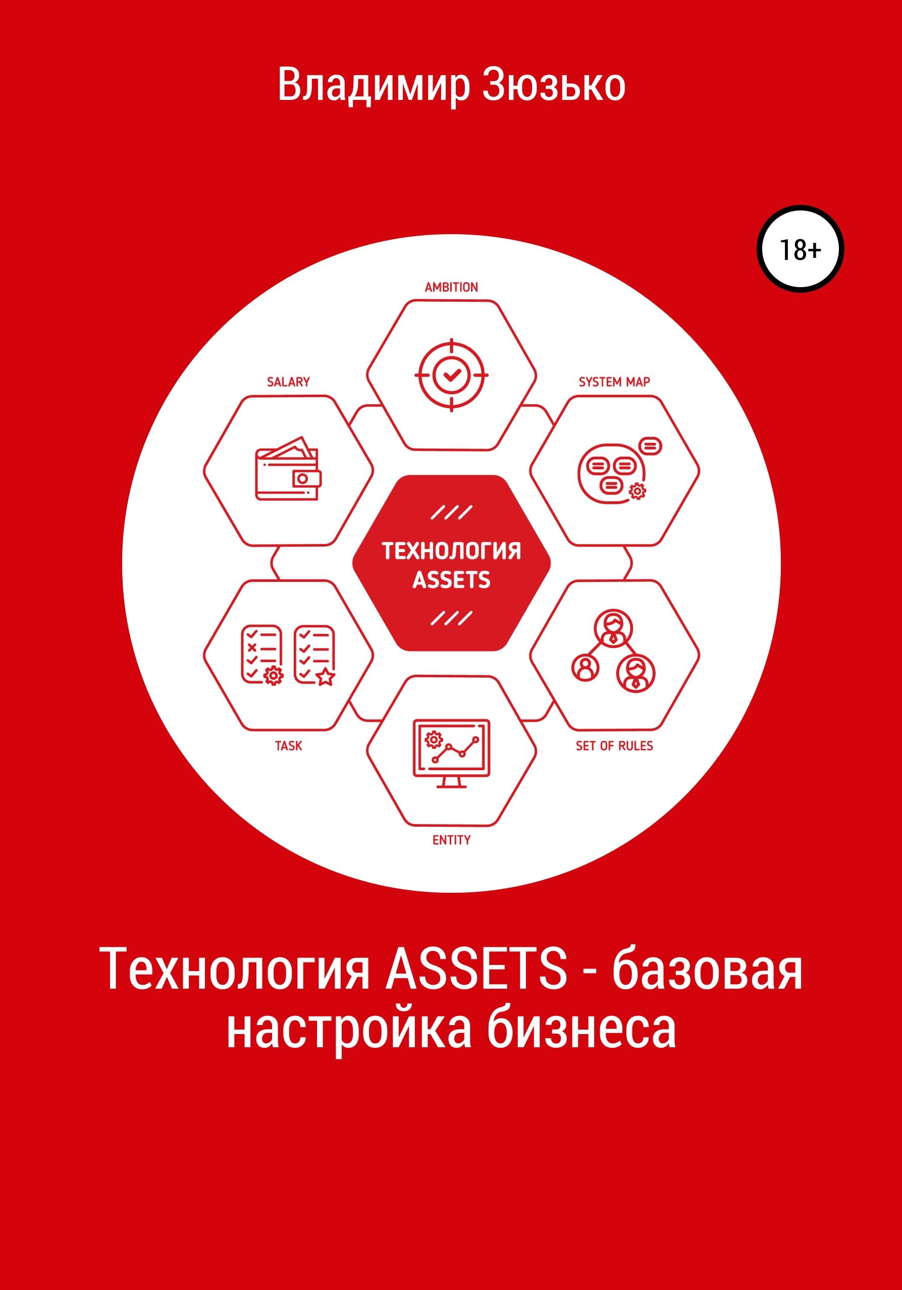 Технология ASSETS – базовая настройка бизнеса