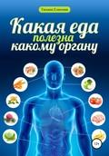 Какая еда полезна какому органу