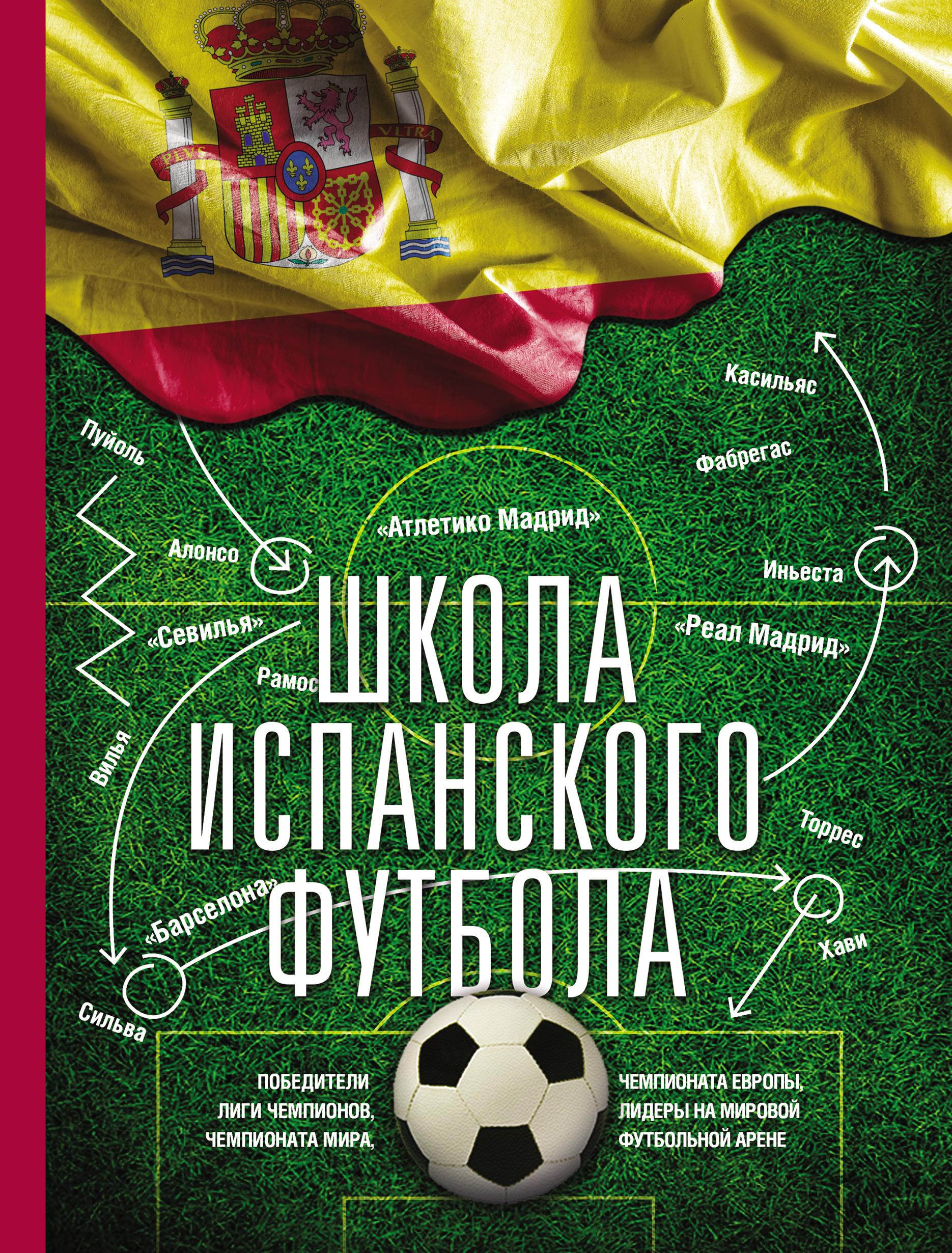 Школа испанского футбола