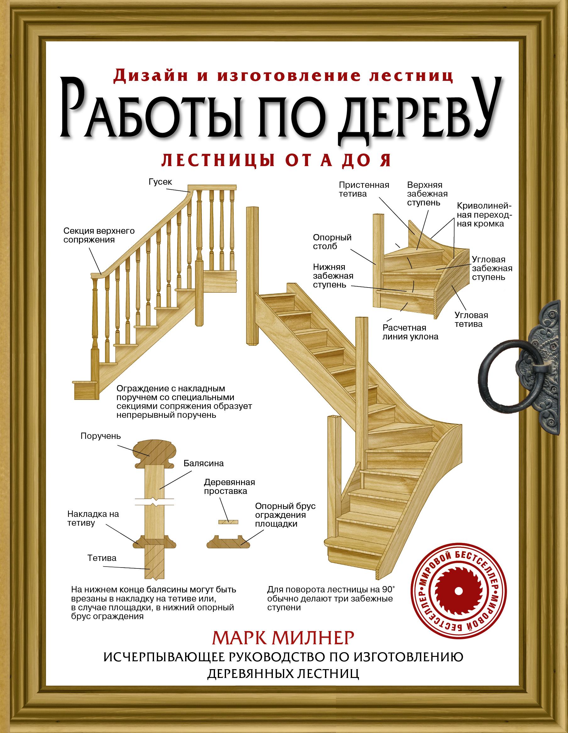 Работы по дереву. Лестницы от А до Я. Исчерпывающее руководство