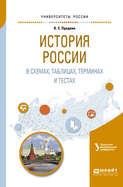 История России в схемах, таблицах, терминах и тестах. Учебное пособие для вузов