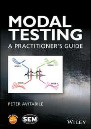 Modal Testing