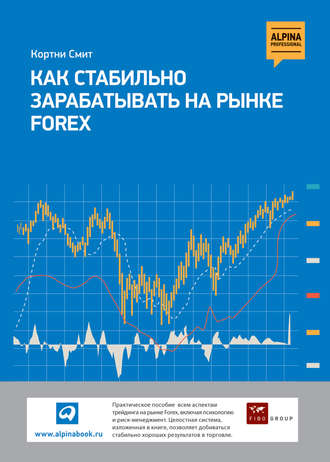 Как стабильно зарабатывать на рынке forex кортни смит скачать бесплатно самый популярный форум форекс